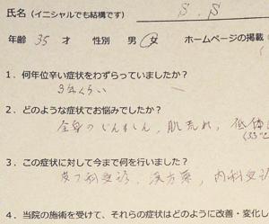 全身の蕁麻疹(じんましん)と肌荒れにお悩みの横浜市在住S.Sさん
